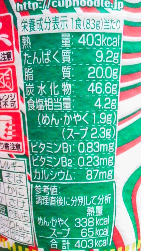 「カップヌードル イタリアンチリトマト味」の栄養成分表示