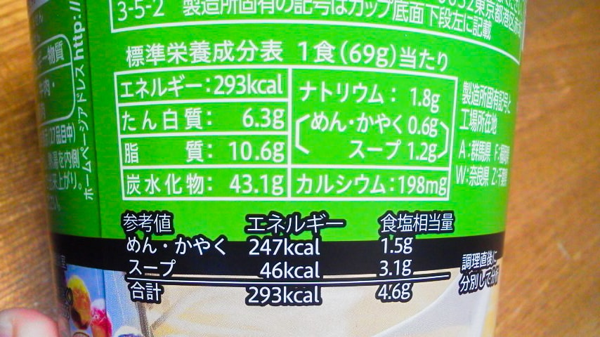 「和ラー 宮城 仙台牛使用 テールスープ風」の栄養成分表示