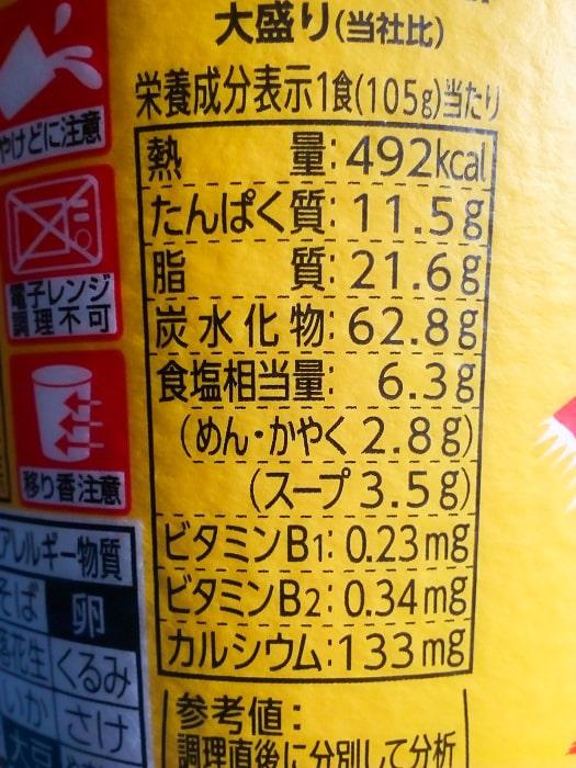 「カップヌードル スタミナ醤油 ビッグ」の栄養成分表示